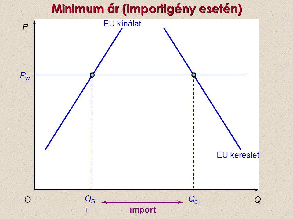 Minimum ár (importigény esetén)