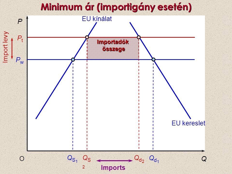 Minimum ár (importigány esetén)