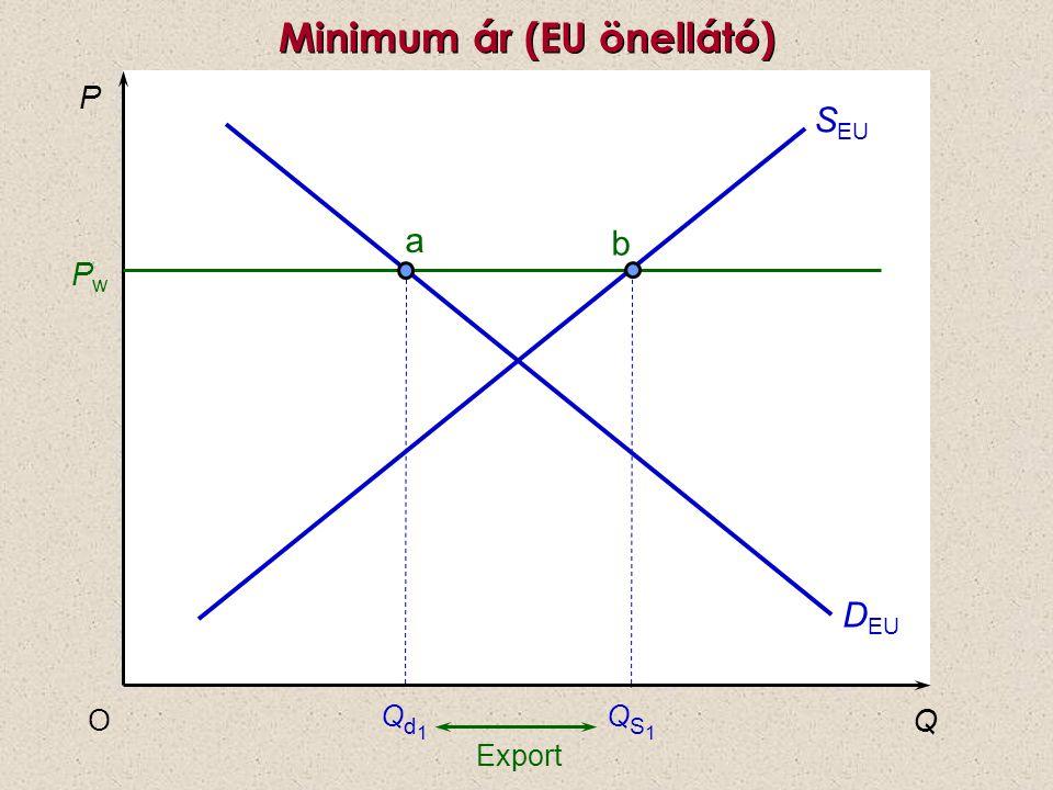 Minimum ár (EU önellátó)