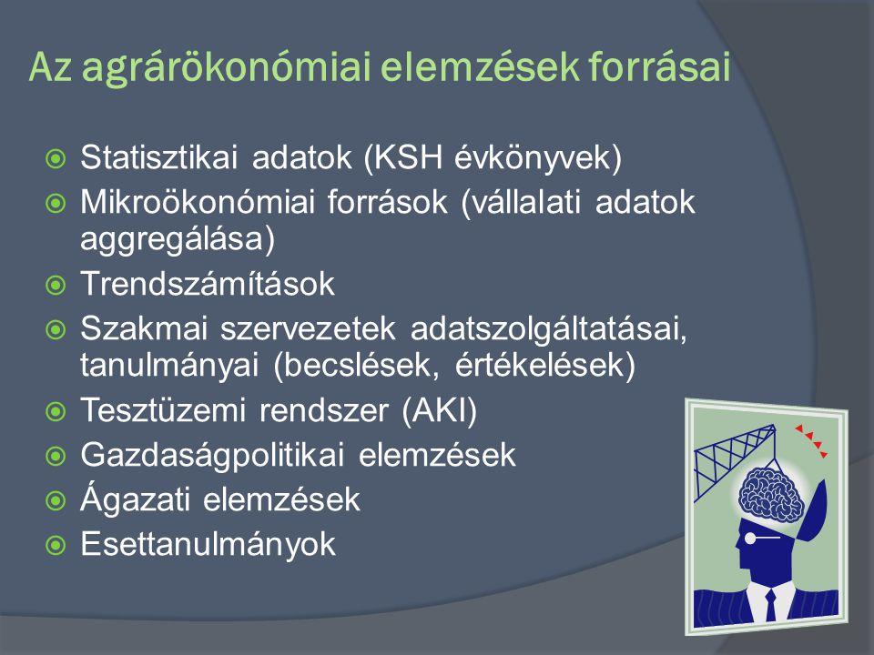Az agrárökonómiai elemzések forrásai