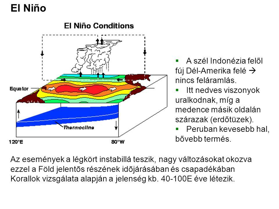 El Niño A szél Indonézia felől fúj Dél-Amerika felé  nincs feláramlás.