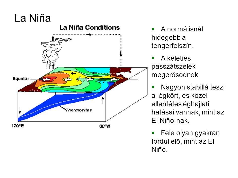 La Niña A normálisnál hidegebb a tengerfelszín.