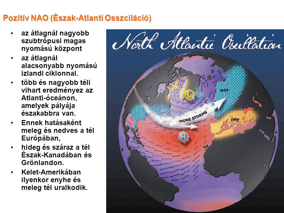 Pozitív NAO (Észak-Atlanti Osszciláció)