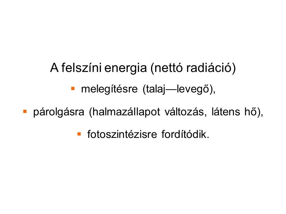 A felszíni energia (nettó radiáció)