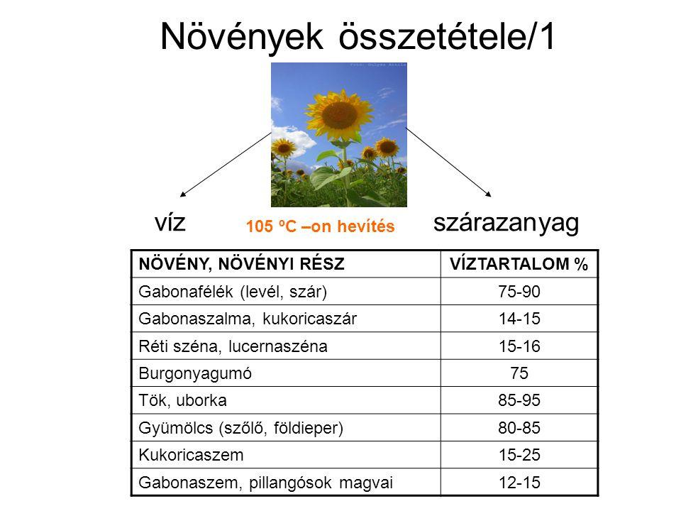 Növények összetétele/1