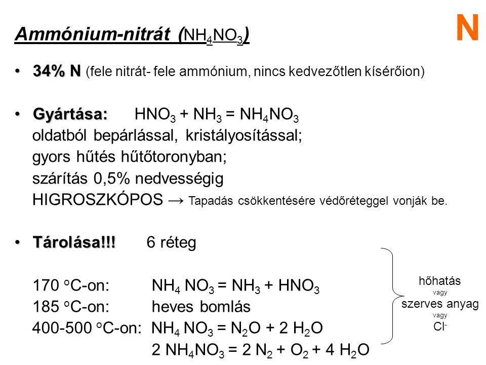 N Ammónium-nitrát (NH4NO3)