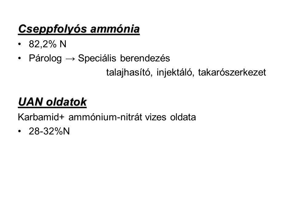 Cseppfolyós ammónia UAN oldatok 82,2% N Párolog → Speciális berendezés