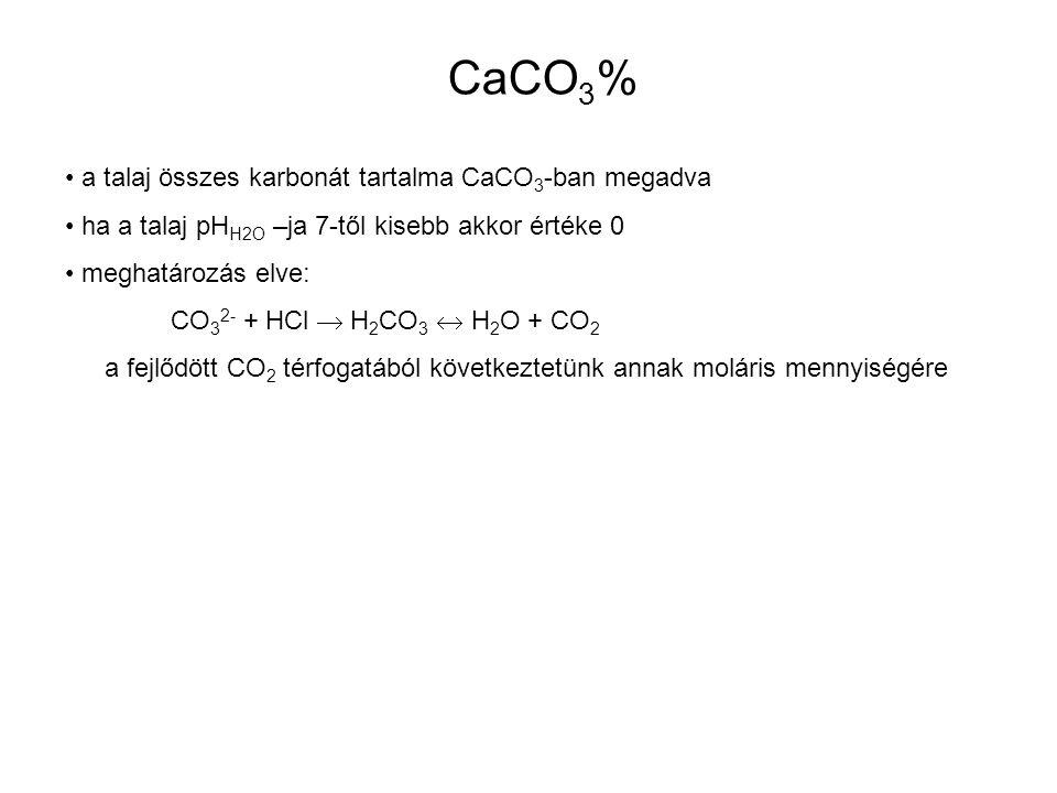 CaCO3% a talaj összes karbonát tartalma CaCO3-ban megadva