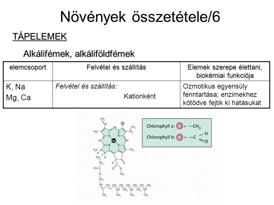 Elemek szerepe élettani, biokémiai funkciója
