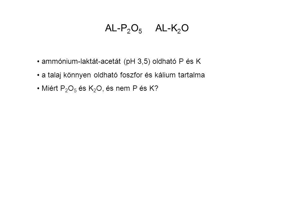 AL-P2O5 AL-K2O ammónium-laktát-acetát (pH 3,5) oldható P és K