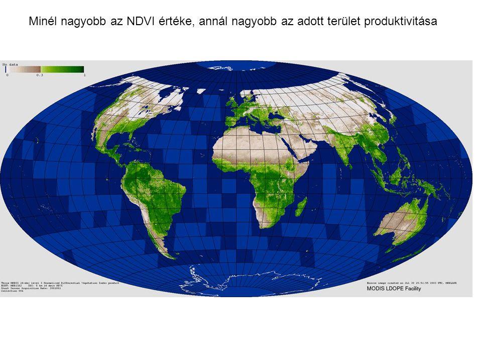 Minél nagyobb az NDVI értéke, annál nagyobb az adott terület produktivitása