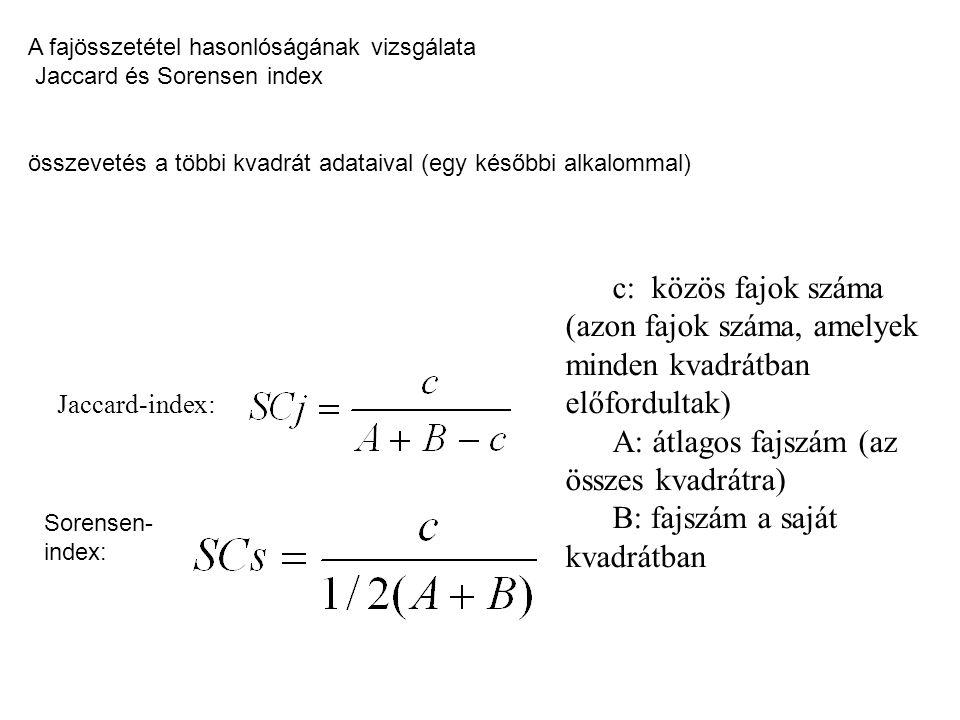 A: átlagos fajszám (az összes kvadrátra) B: fajszám a saját kvadrátban