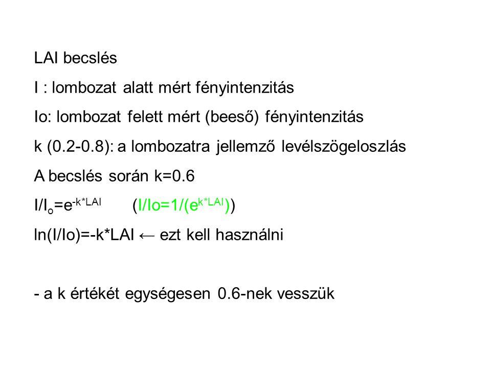 LAI becslés I : lombozat alatt mért fényintenzitás. Io: lombozat felett mért (beeső) fényintenzitás.