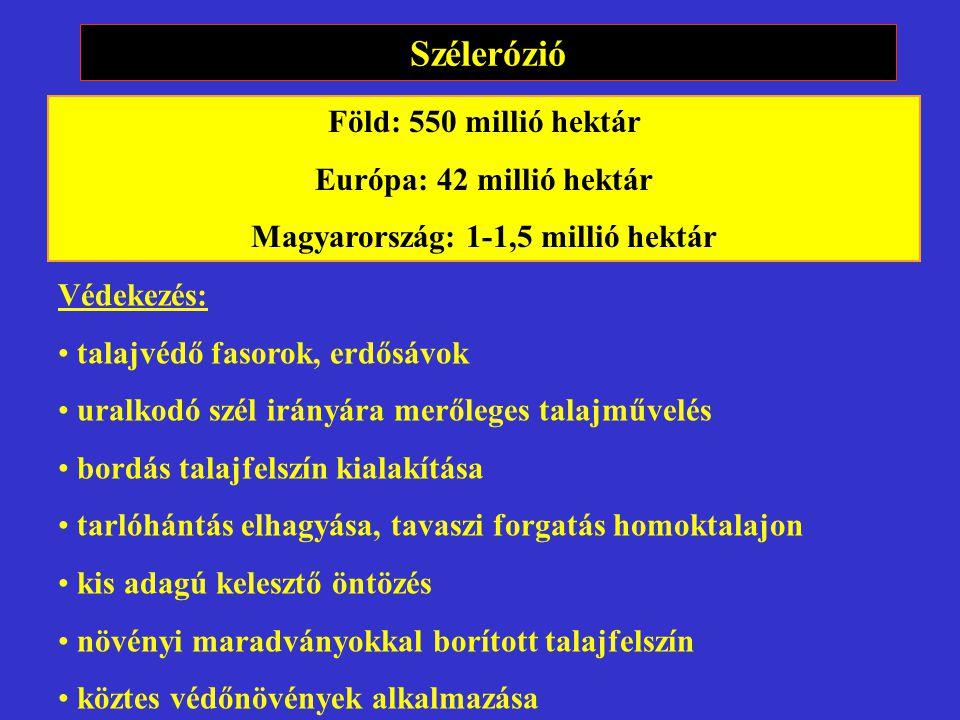 Magyarország: 1-1,5 millió hektár