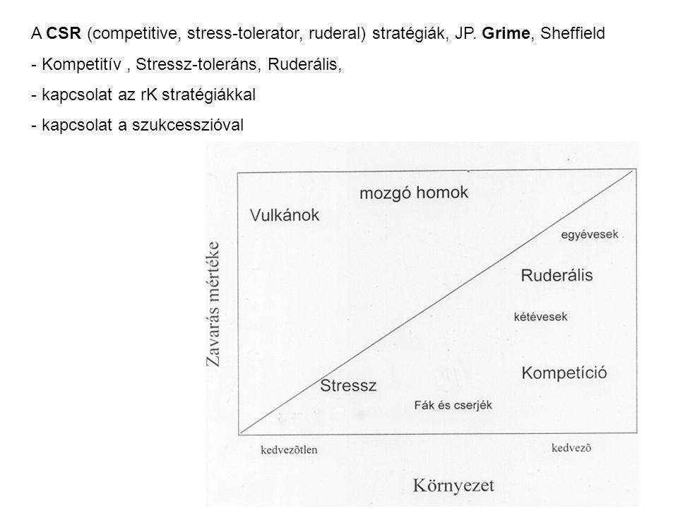 A CSR (competitive, stress-tolerator, ruderal) stratégiák, JP