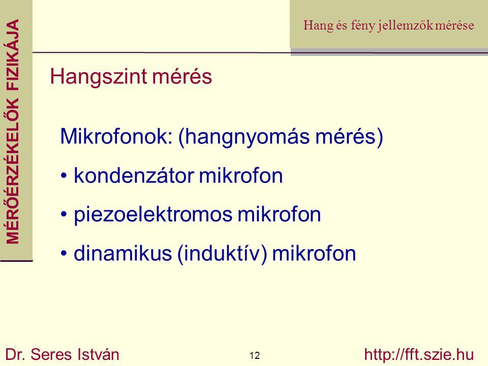 Hangszint mérés Mikrofonok: (hangnyomás mérés) kondenzátor mikrofon.