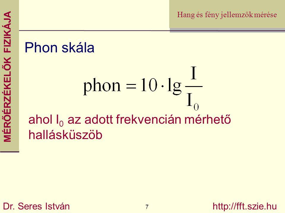 Phon skála ahol I0 az adott frekvencián mérhető hallásküszöb
