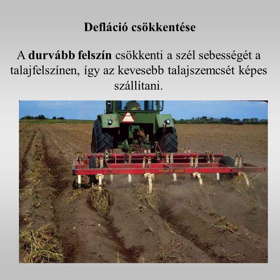 Defláció csökkentése A durvább felszín csökkenti a szél sebességét a talajfelszínen, így az kevesebb talajszemcsét képes szállítani.