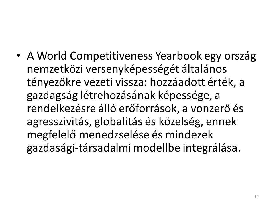 A World Competitiveness Yearbook egy ország nemzetközi versenyképességét általános tényezőkre vezeti vissza: hozzáadott érték, a gazdagság létrehozásának képessége, a rendelkezésre álló erőforrások, a vonzerő és agresszivitás, globalitás és közelség, ennek megfelelő menedzselése és mindezek gazdasági-társadalmi modellbe integrálása.