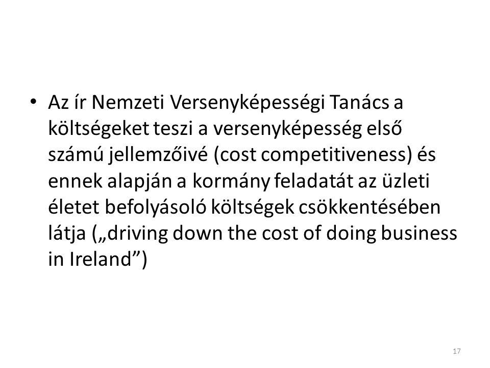 """Az ír Nemzeti Versenyképességi Tanács a költségeket teszi a versenyképesség első számú jellemzőivé (cost competitiveness) és ennek alapján a kormány feladatát az üzleti életet befolyásoló költségek csökkentésében látja (""""driving down the cost of doing business in Ireland )"""