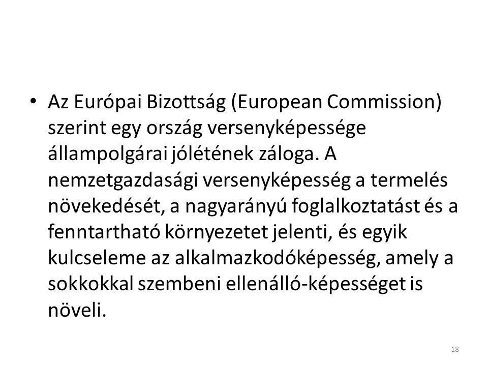 Az Európai Bizottság (European Commission) szerint egy ország versenyképessége állampolgárai jólétének záloga.