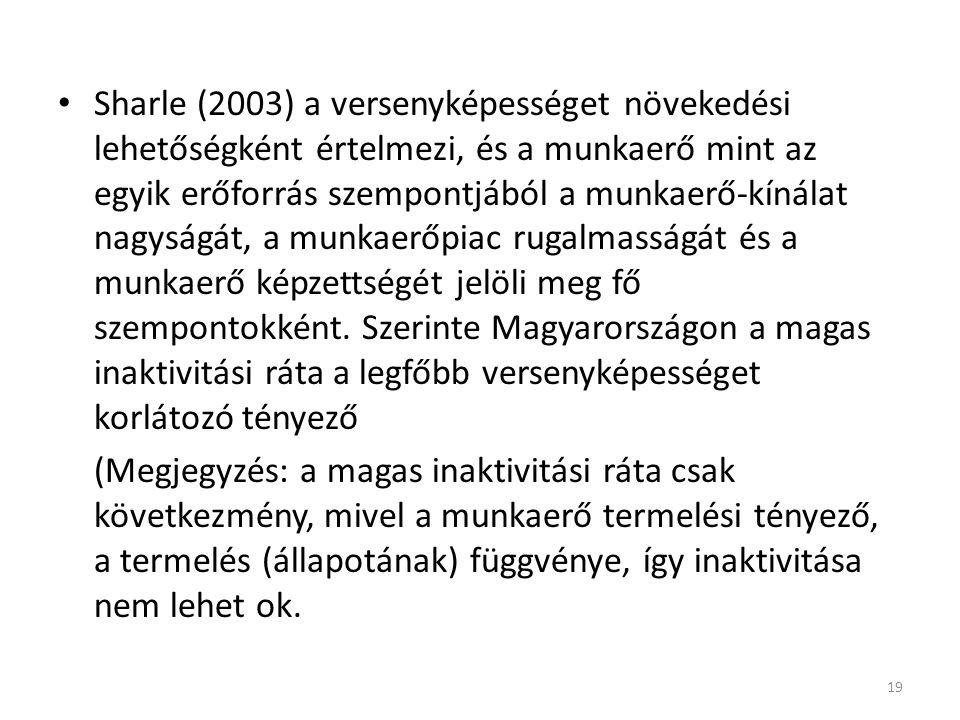 Sharle (2003) a versenyképességet növekedési lehetőségként értelmezi, és a munkaerő mint az egyik erőforrás szempontjából a munkaerő-kínálat nagyságát, a munkaerőpiac rugalmasságát és a munkaerő képzettségét jelöli meg fő szempontokként. Szerinte Magyarországon a magas inaktivitási ráta a legfőbb versenyképességet korlátozó tényező