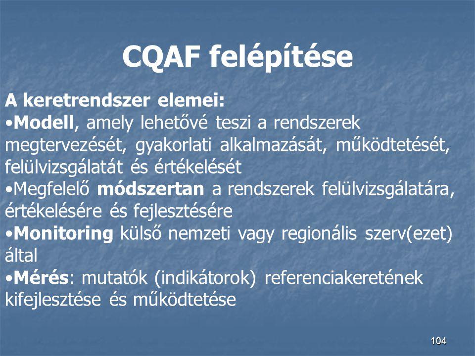 CQAF felépítése A keretrendszer elemei:
