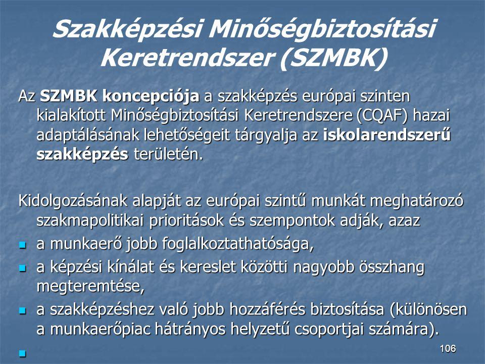 Szakképzési Minőségbiztosítási Keretrendszer (SZMBK)