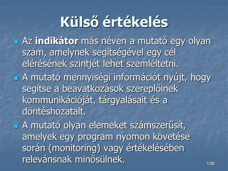 Külső értékelés Az indikátor más néven a mutató egy olyan szám, amelynek segítségével egy cél elérésének szintjét lehet szemléltetni.