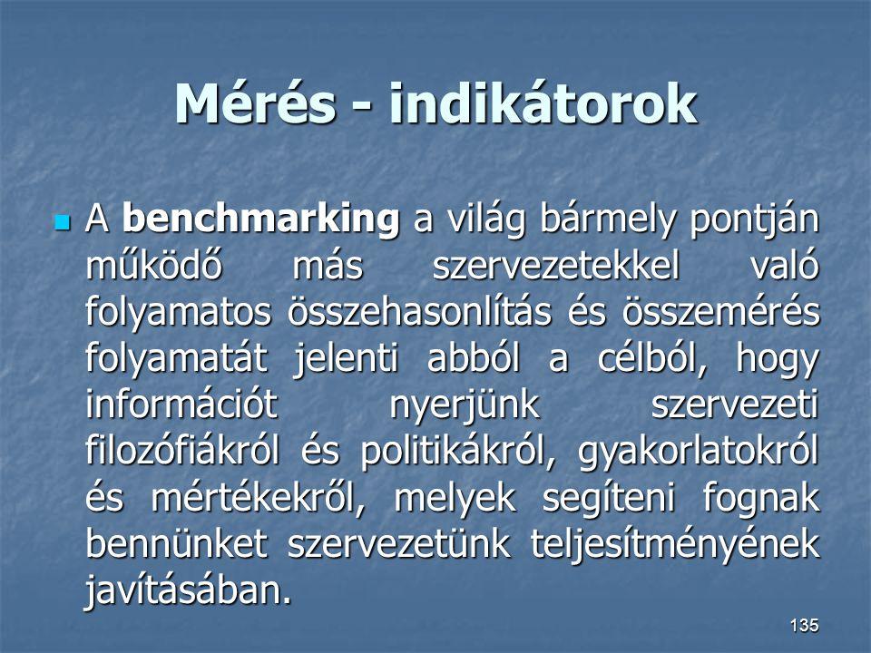 Mérés - indikátorok