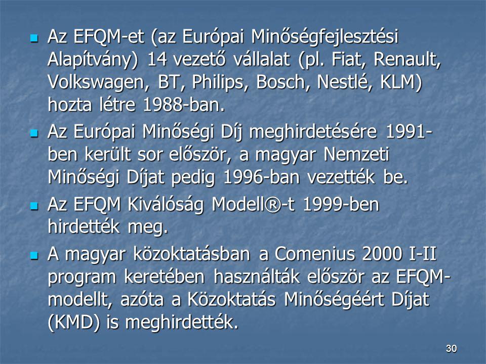 Az EFQM-et (az Európai Minőségfejlesztési Alapítvány) 14 vezető vállalat (pl. Fiat, Renault, Volkswagen, BT, Philips, Bosch, Nestlé, KLM) hozta létre 1988-ban.