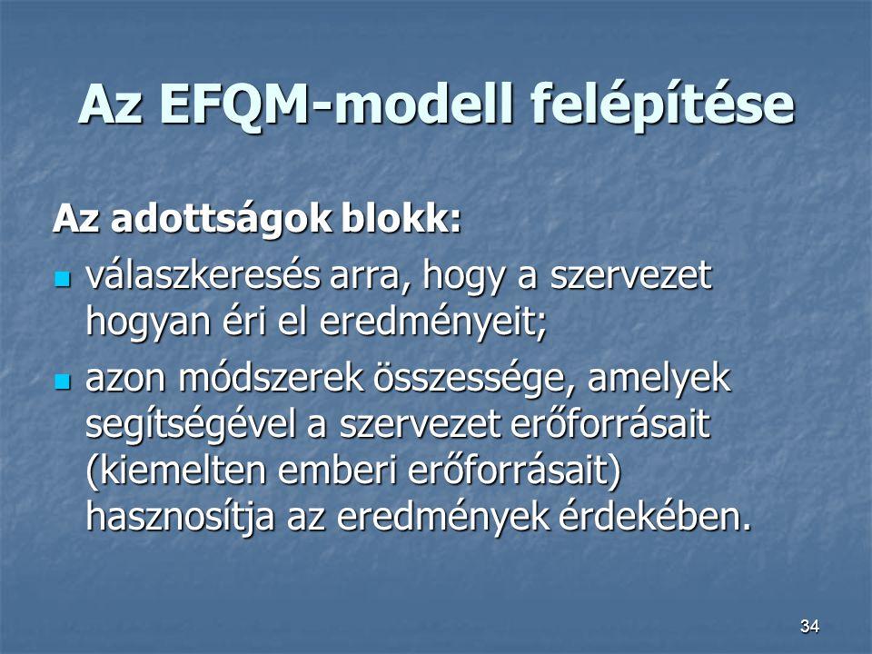 Az EFQM-modell felépítése