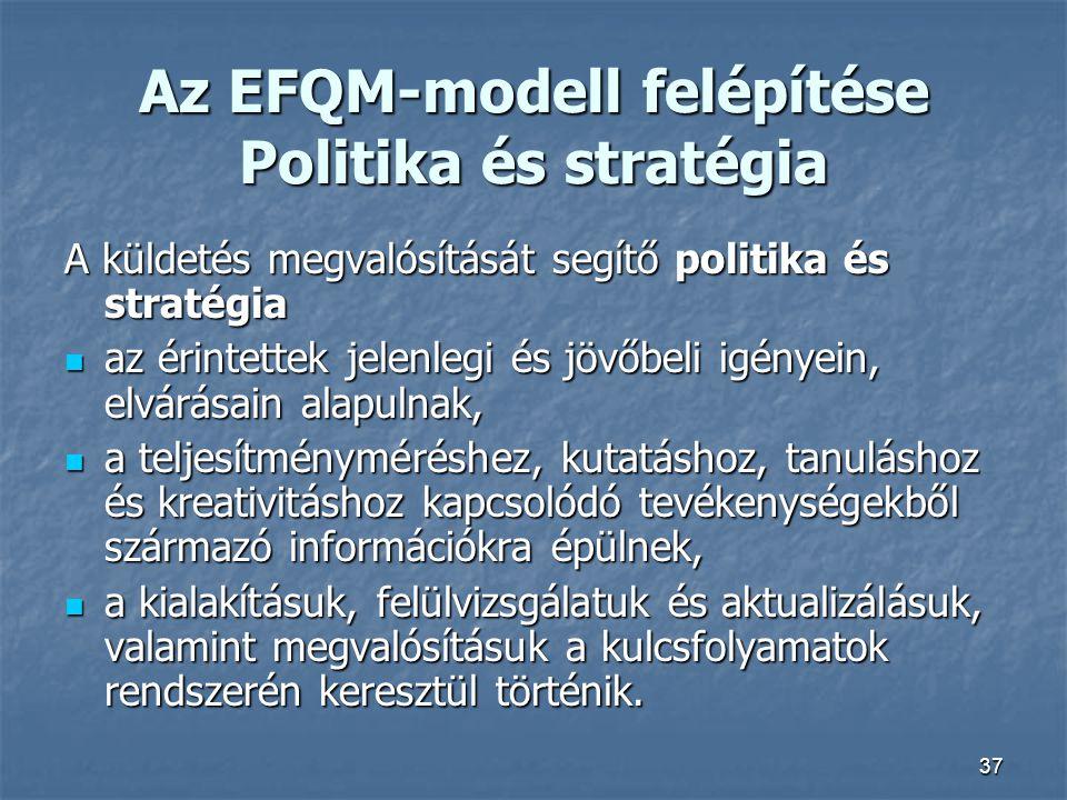 Az EFQM-modell felépítése Politika és stratégia