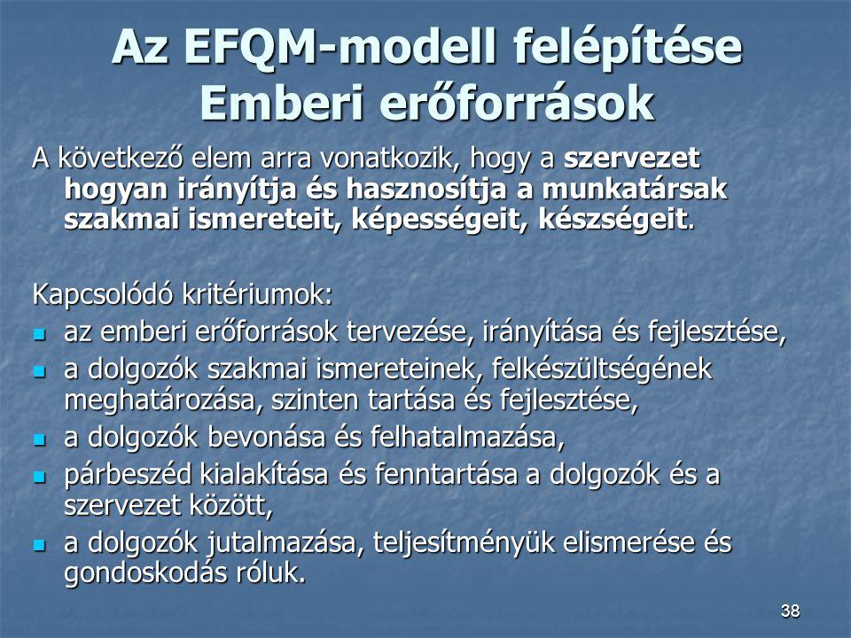Az EFQM-modell felépítése Emberi erőforrások