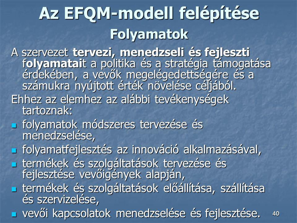 Az EFQM-modell felépítése Folyamatok