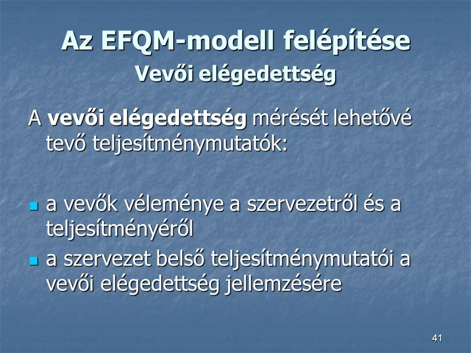 Az EFQM-modell felépítése Vevői elégedettség