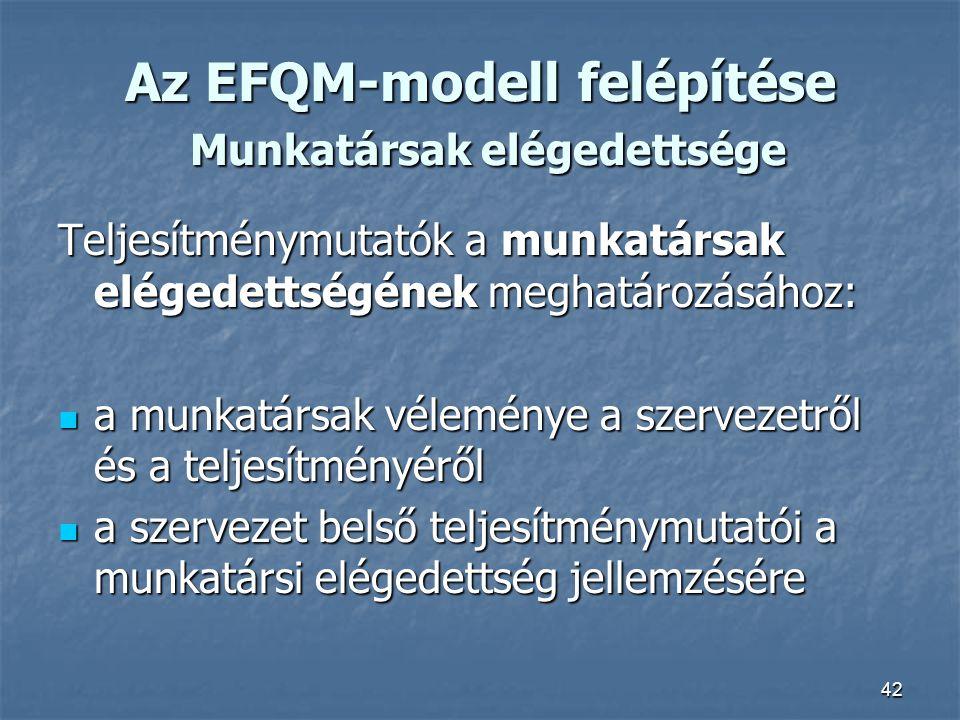 Az EFQM-modell felépítése Munkatársak elégedettsége