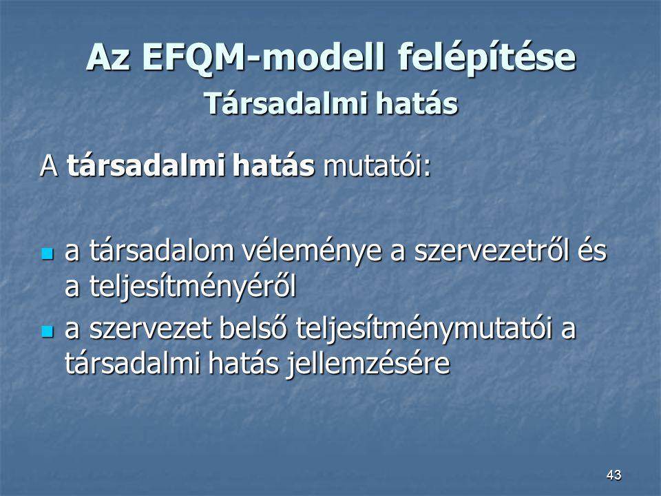 Az EFQM-modell felépítése Társadalmi hatás