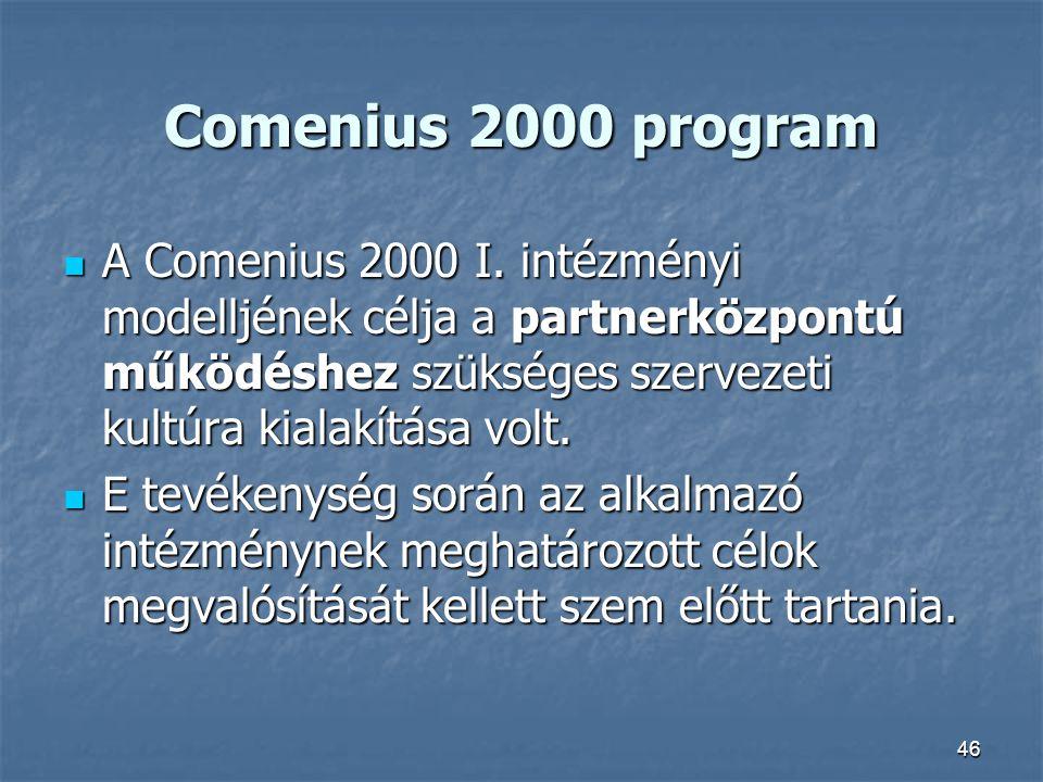 Comenius 2000 program A Comenius 2000 I. intézményi modelljének célja a partnerközpontú működéshez szükséges szervezeti kultúra kialakítása volt.