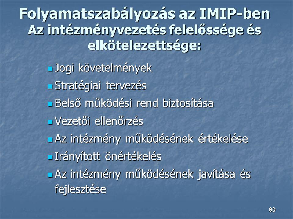 Folyamatszabályozás az IMIP-ben Az intézményvezetés felelőssége és elkötelezettsége: