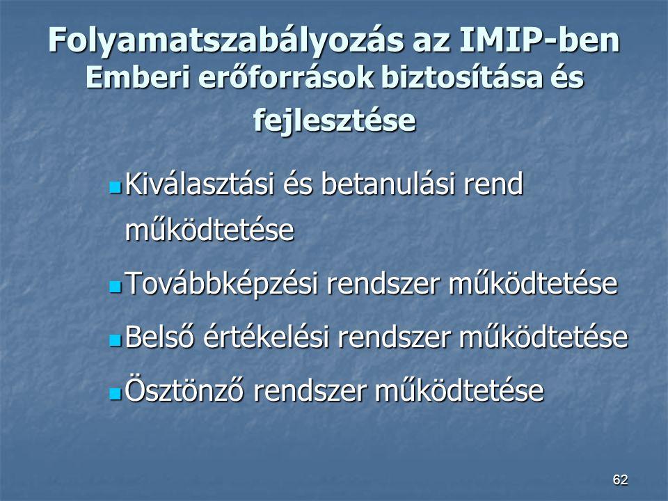 Folyamatszabályozás az IMIP-ben Emberi erőforrások biztosítása és fejlesztése