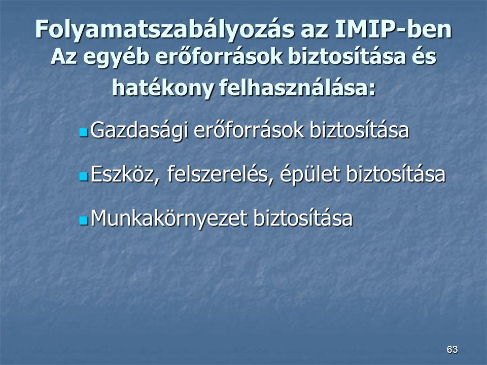 Folyamatszabályozás az IMIP-ben Az egyéb erőforrások biztosítása és hatékony felhasználása: