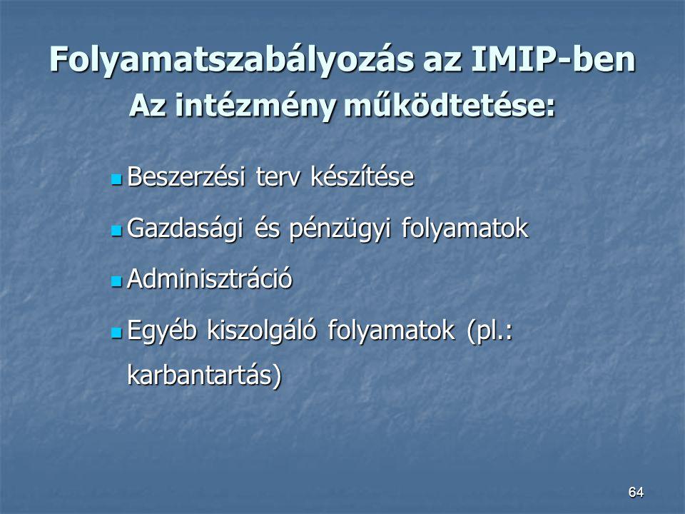 Folyamatszabályozás az IMIP-ben Az intézmény működtetése: