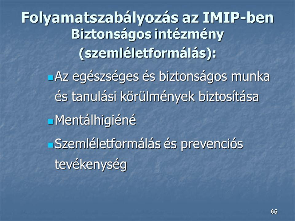 Folyamatszabályozás az IMIP-ben Biztonságos intézmény (szemléletformálás):
