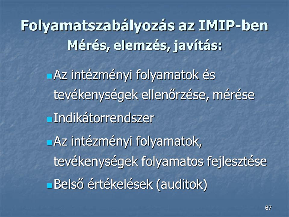 Folyamatszabályozás az IMIP-ben Mérés, elemzés, javítás: