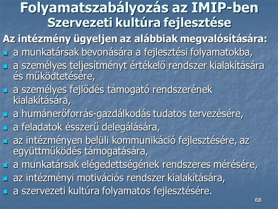 Folyamatszabályozás az IMIP-ben Szervezeti kultúra fejlesztése