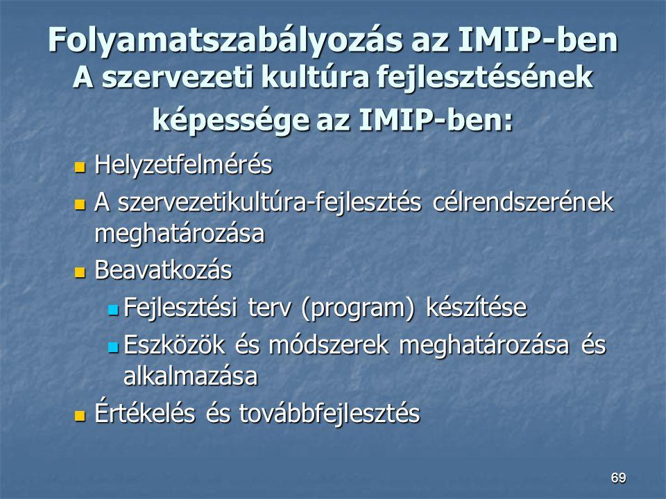 Folyamatszabályozás az IMIP-ben A szervezeti kultúra fejlesztésének képessége az IMIP-ben: