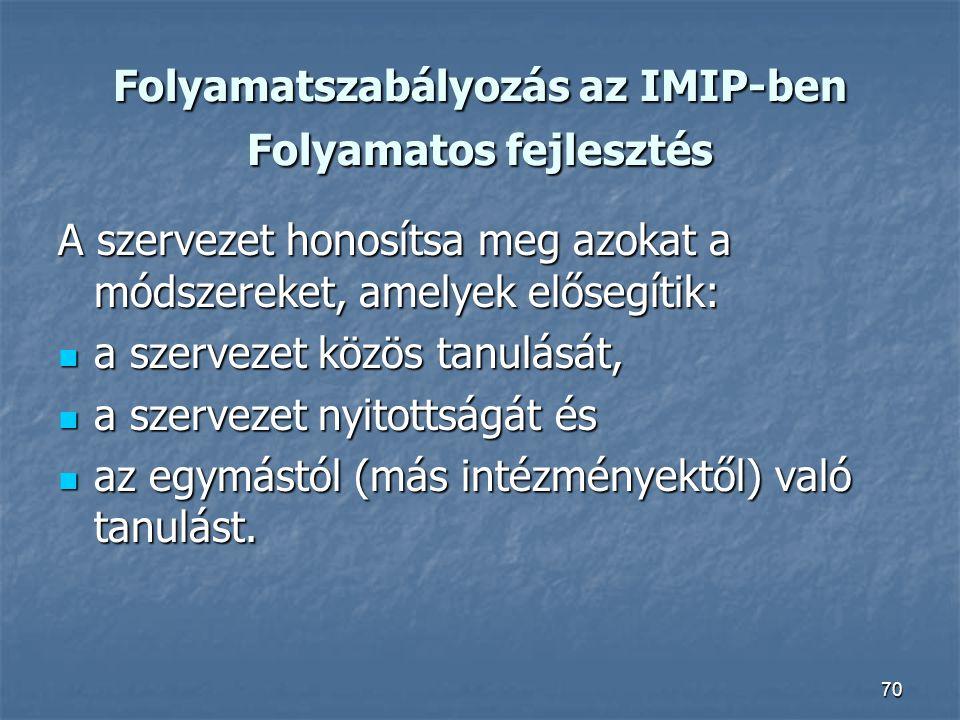 Folyamatszabályozás az IMIP-ben Folyamatos fejlesztés