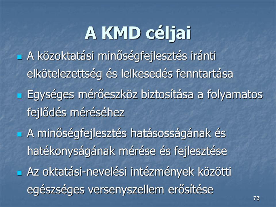 A KMD céljai A közoktatási minőségfejlesztés iránti elkötelezettség és lelkesedés fenntartása.
