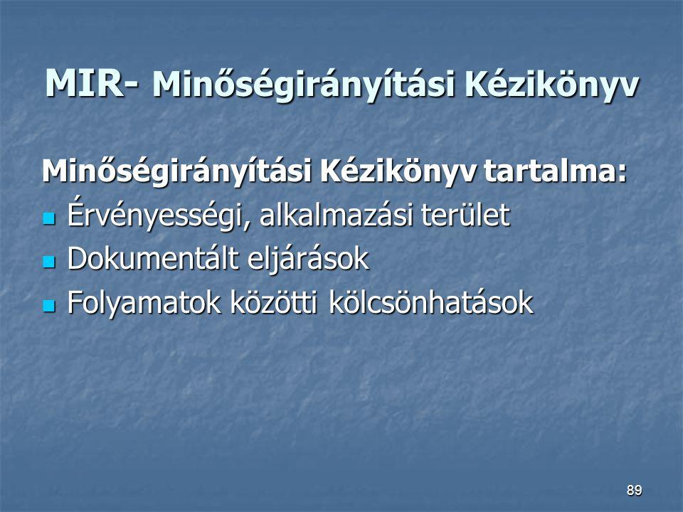 MIR- Minőségirányítási Kézikönyv